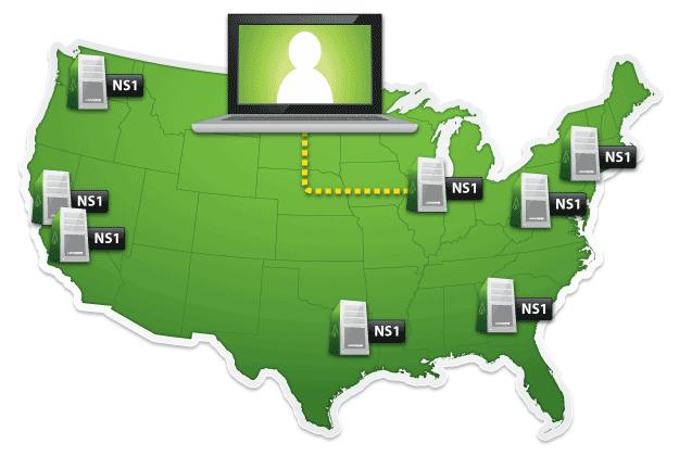 Anycast DNS là gì?